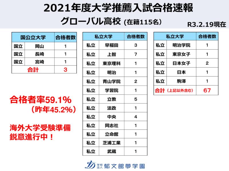 日付入り2021年度HG説明会大学合格速報(推薦)-2.png